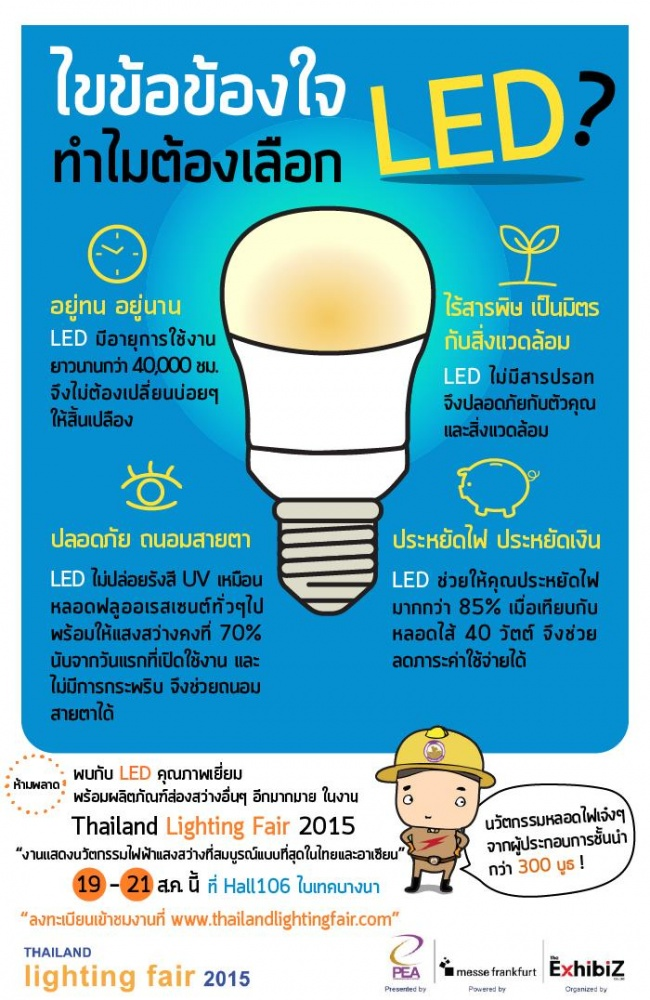 Thailand Lighting Fair 2015