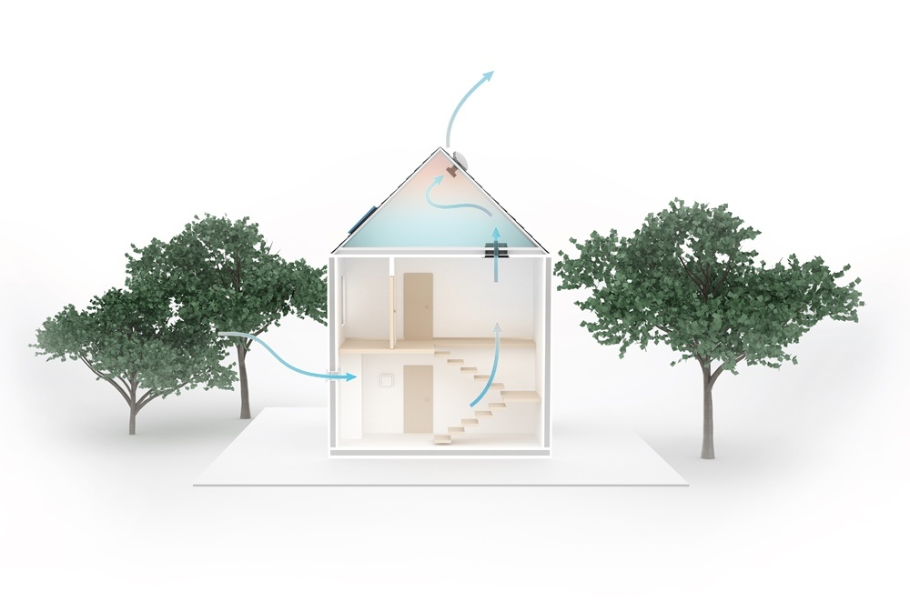 Active AIRflow™ System